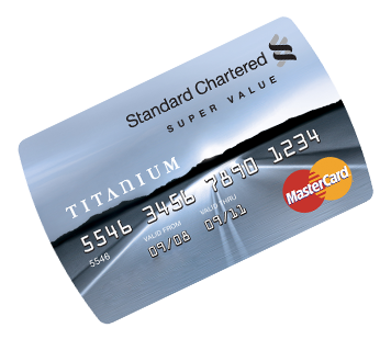 5 Best Fuel Credit Cards in India with Reviews | CardExpert