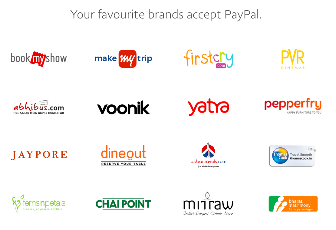 Now Use PayPal Checkout in India with Peace of Mind – CardExpert