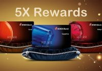 Amex 5x rewards offer - ICICI bank