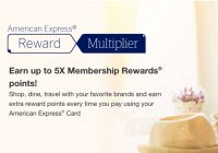 Amex Reward Multiplier Offer