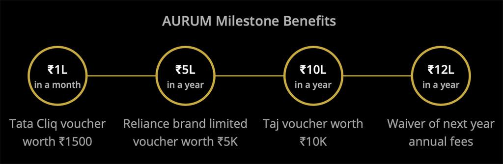 Aurum Milestone benefits